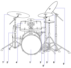 Kick Drum Frequency Range Chart Bass Drum Wikipedia