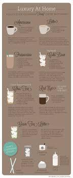 Luxury At Home Fancy Coffee Shop Drinks Recetas De