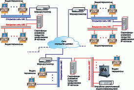 diplom it ru Проектирование локальной сети предприятия Любая локальная сеть по своей сути представляет из себя взаимосвязанную структуру состоящую из рабочих станций серверного оборудования общих ресурсов