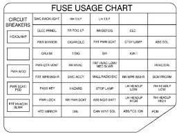 99 mercury cougar fuse box diagram 95 engine picture wonderful 2001 1999 Mercury Cougar Fuel Pump Relay 99 mercury cougar fuse box diagram depict 99 mercury cougar fuse box diagram pontiac montana 1999