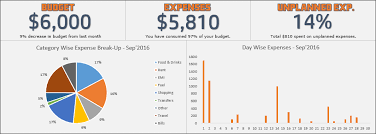 Monthly Expense Tracker Excel Free Template Download 1 Page Excel Expense Tracker For
