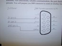 usb to rs232 cable wiring diagram diagram serial cable wiring diagram db9 fresh usb to serial wiring diagram irelandnews co