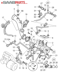 Saab engine parts diagram wiring diagram saab 9 5 engine diagram 12846127 saab air duct genuine