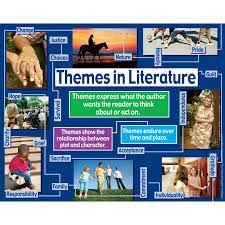 literature themes poster
