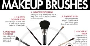 all about makeup brushes the untrendy a beauty guide with heart