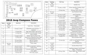 2004 jeep grand cherokee fuse box diagram basic wiring schematic jeep liberty fuse box 2008 2010 jeep grand cherokee fuse box wiring diagram posts 2004 jeep liberty fuse box diagram 2004 jeep grand cherokee fuse box diagram
