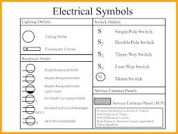 2 pole gfci breaker 2 pole breaker wiring diagram 2 pole breaker 2 pole gfci breaker 2 pole breaker wiring diagram ground fault circuit interrupter schematic electrical great