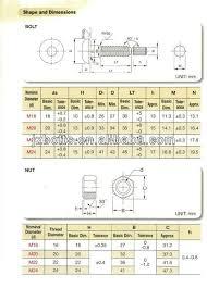 A325 Galvanized Bolt Torque Chart 49 Rigorous Anchor Bolt Torque Chart