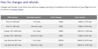 Lan Airlines Award Chart This Obscure Frequent Flyer Program Can Be An Excellent Deal