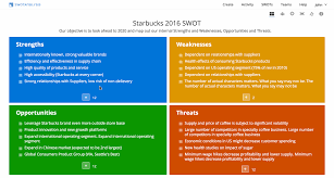 swot analysis online software templates examples and video swot analysis examples