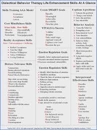 Dbt Worksheets | Rosenvoile.com