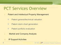Free Patent Claim Chart Generator Ip On A Coffe Break Be Inventive Be Creative Be Free