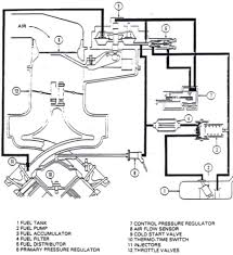fuel hose routing delorean tech wiki fandom powered by wikia fuelroutingdiagramdwm fuel routing diagram from the delorean