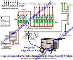 picturesque reliance generator transfer switch wiring diagram in how to read house wiring diagrams picturesque reliance generator transfer switch wiring diagram in house