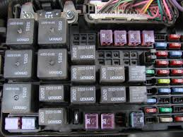 h fuse box printable wiring diagram database 2005 hummer h3 fuse box location 2005 home wiring diagrams source