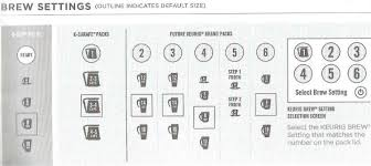 Keurig 2 0 Model Comparison Chart Keurig 2 0 Brew Settings 1 6 Explained Coffee Dorks