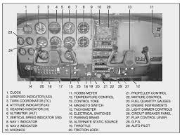 cessna 172 control panel wiring diagram diagram solution Cessna 172 Wiring Diagram cessna 172 control panel wiring diagram wiring diagram for cessna 172