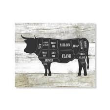 Farm Animal Kitchen Decor Butcher Shop Decor Etsy