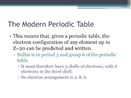 The Periodic Table. The modern periodic table is the result of ...