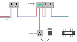 wiring diagram for kitchen unit lights wiring wiring diagram for plinth lights wiring image on wiring diagram for kitchen unit lights