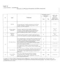 Safety Analysis Report Template Cover Letter For Document