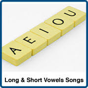 Phonetic alphabet lists with numbers and pronunciations for telephone and radio use. Phonics Songs That Teach The Alphabet And Individual Letter Sounds