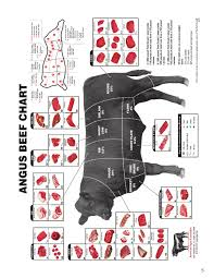 Angus Beef Cuts Chart 52 Paradigmatic Beef Retail Cuts Chart