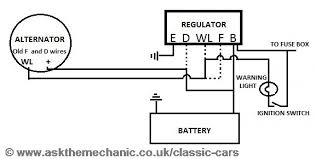 wiring diagram for alternator conversion the wiring diagram dynamo to alternator conversion wiring diagram digitalweb wiring diagram
