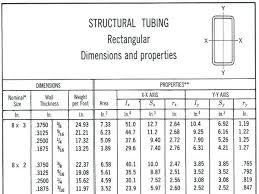 Metric Rectangular Tubing Size Chart Steel Square Tube Sizes Standard Steel Square Tube Sizes In