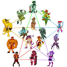 Fusion Chart Download Fusion Chart By Penn92evans Fur Affinity Dot Net