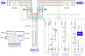wiring diagram sinkron genset wiring image wiring membuat panel amf ats switch genset otomatis on wiring diagram sinkron genset