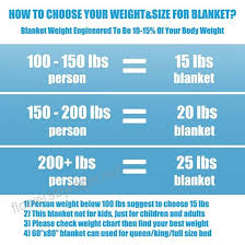 Gravity Blanket Size Chart Liocox Premium Weighted Gravity Blanket With Removable Cover