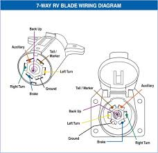 7 way flat trailer wiring diagram wiring diagram rv 7 pin trailer wiring diagram diagrams