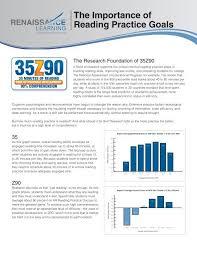 Zpd Chart Goal Setting Chart Renaissance Learning