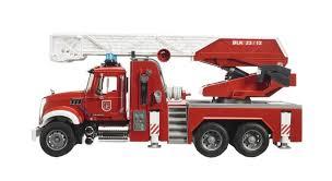 Znalezione obrazy dla zapytania straż pożarna obrazki