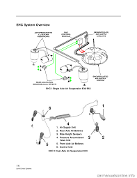 Array bmw 740il 2001 e38 level control system manual