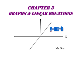 chapter 3 graphs linear equations