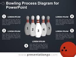 Bowling Process Diagram For Powerpoint Presentationgo Com