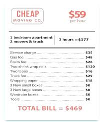 Average Gas Bill For 2 Bedroom Apartment Average Gas Bill For 3 Bedroom  House Average Utility .