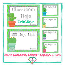 Teacher Resource Cute Cactus Dojo Tracking Charts The
