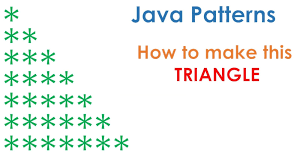 Java Pattern Example