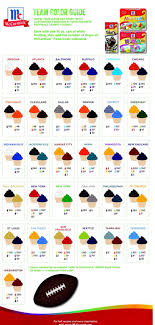Food Coloring Chart For Frosting Nfl Frosting Color Chart By Mccormick This Makes Me