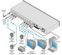vs hdxl vshdxl x g hd sdi video switcher kramer vs 81hdxl vs81hdxl 8x1 2 3g hd sdi video switcher