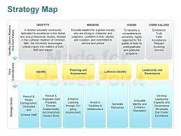 Business Planning Ppt Strategic Business Plan Template Strategic