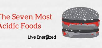 Acidic Foods The Seven Most Acidic Food To Cut Immediately