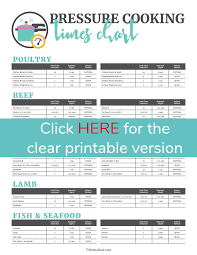 Printable Instant Pot Pressure Cooking Times Chart