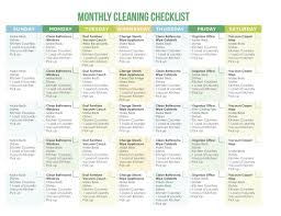 Daily Weekly Monthly Chores 7 Of The Best Free Printable Cleaning Schedules