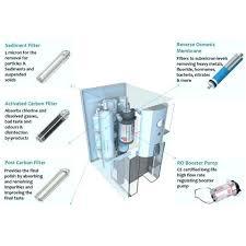 countertop reverse osmosis water filter zip reverse osmosis water filter apec portable countertop reverse osmosis water filter system with case
