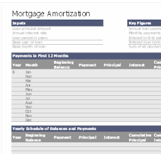 Free Excel Mortgage Amortization Schedule