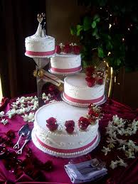 The Types Of Wedding Anniversary Cakes
